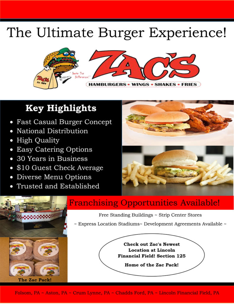 Zac's Burger Franchise Overview